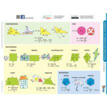 Tanulói munkalap, A4, STIEFEL Kerület és területszámítások/négyszögek (VTM05)