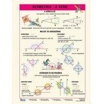Tanulói munkalap, A4,  STIEFEL Geometria -a szög (VTM44)